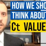 How We Should Think About Ct Values for SARS CoV 2 (COVID 19 PCR Testing vs. Rapid Antigen)